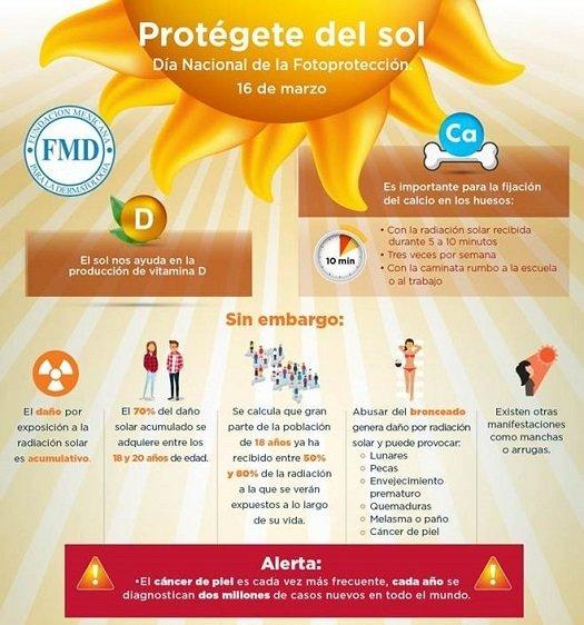 El sol y cancer de piel