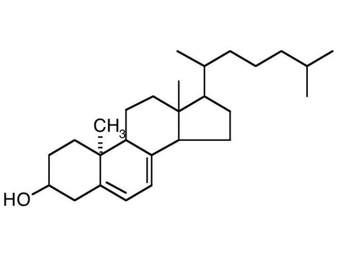 Gráfica vitamina D