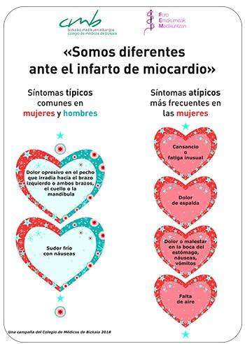 Acciones con corazón_Somos diferentes