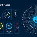 Imagen de las estadísticas. Roche sitúa a España entre los países europeos más propicios para impulsar la medicina de precisión